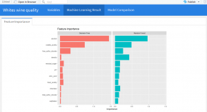 EMR machine learning with R & spark – eCloudture